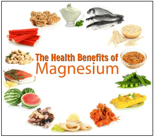 The Health Benefits of Magnesium