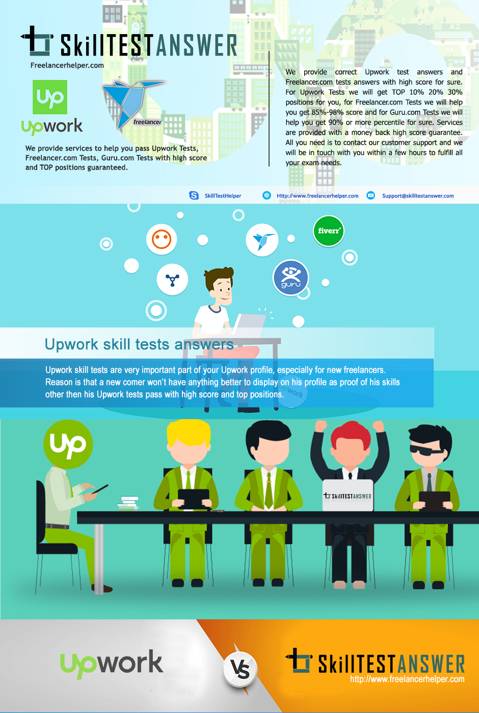 Upwork skill tests answers