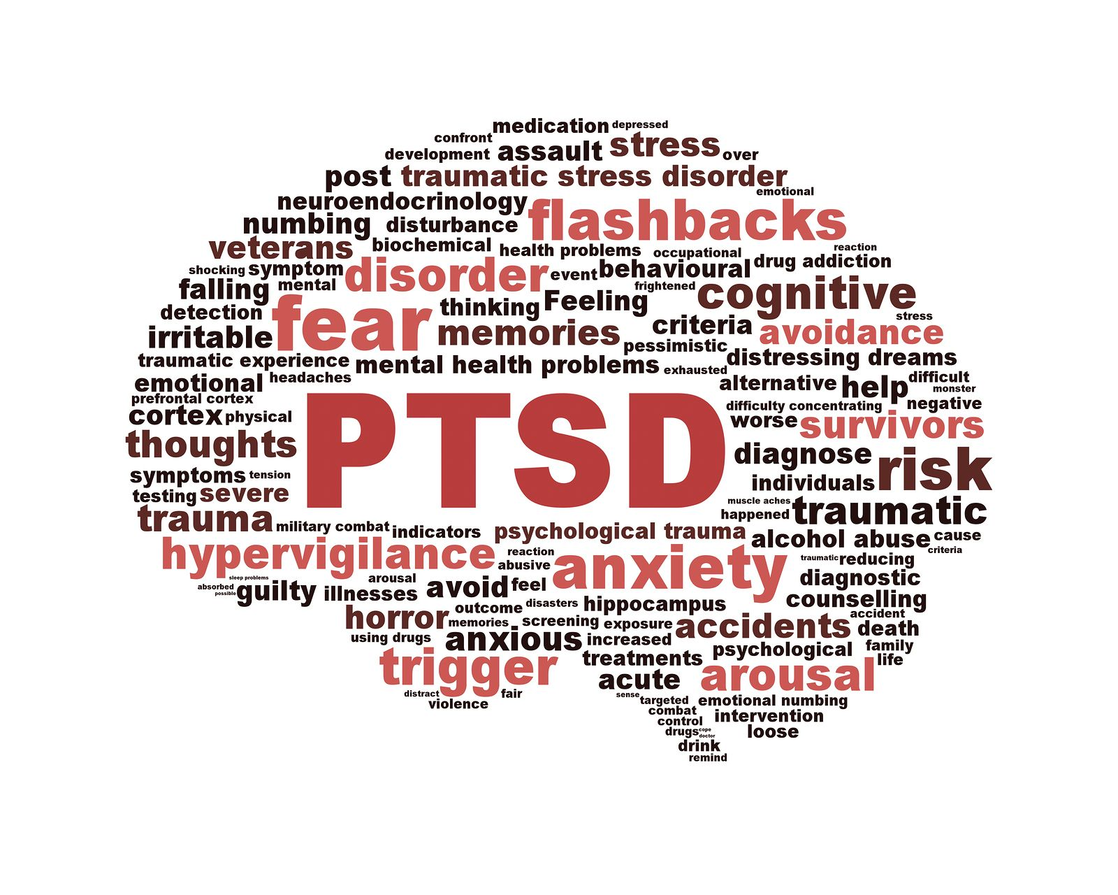 Signs & Symptoms of PTSD & Ways of Treating Them