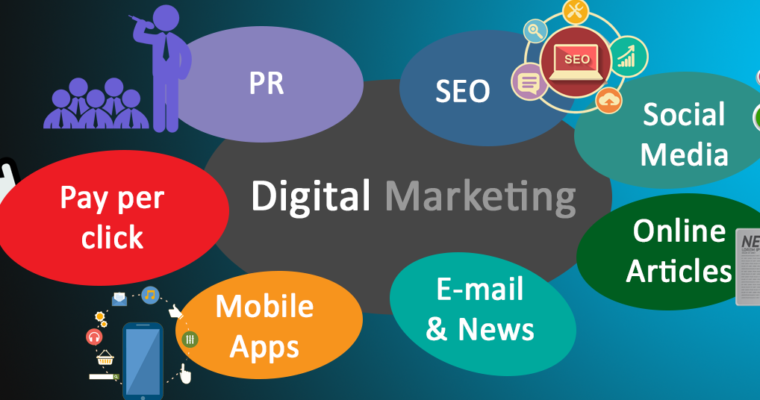 Gain Excellent Return on Investment with Digital Marketing Service