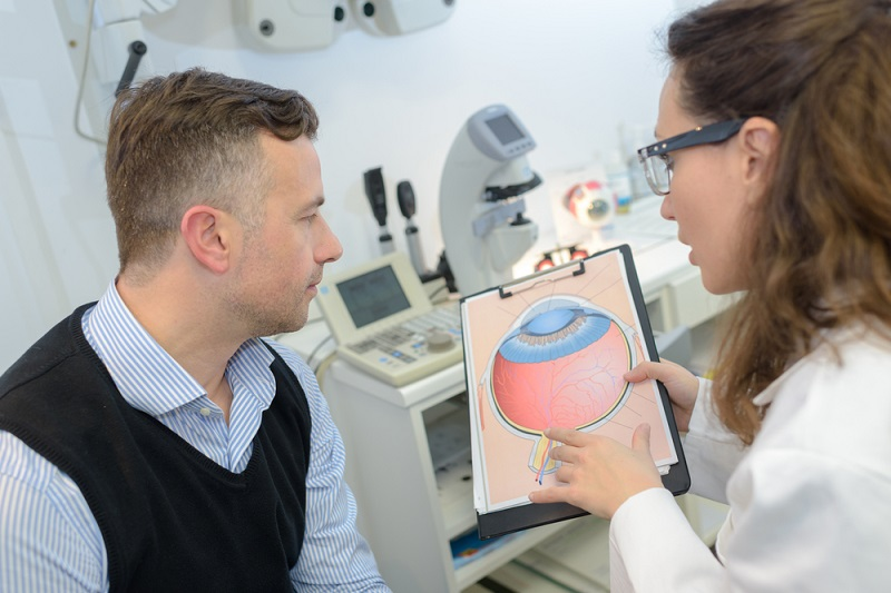 Glaucoma Treatment: Its Causes, Symptoms and Prevention