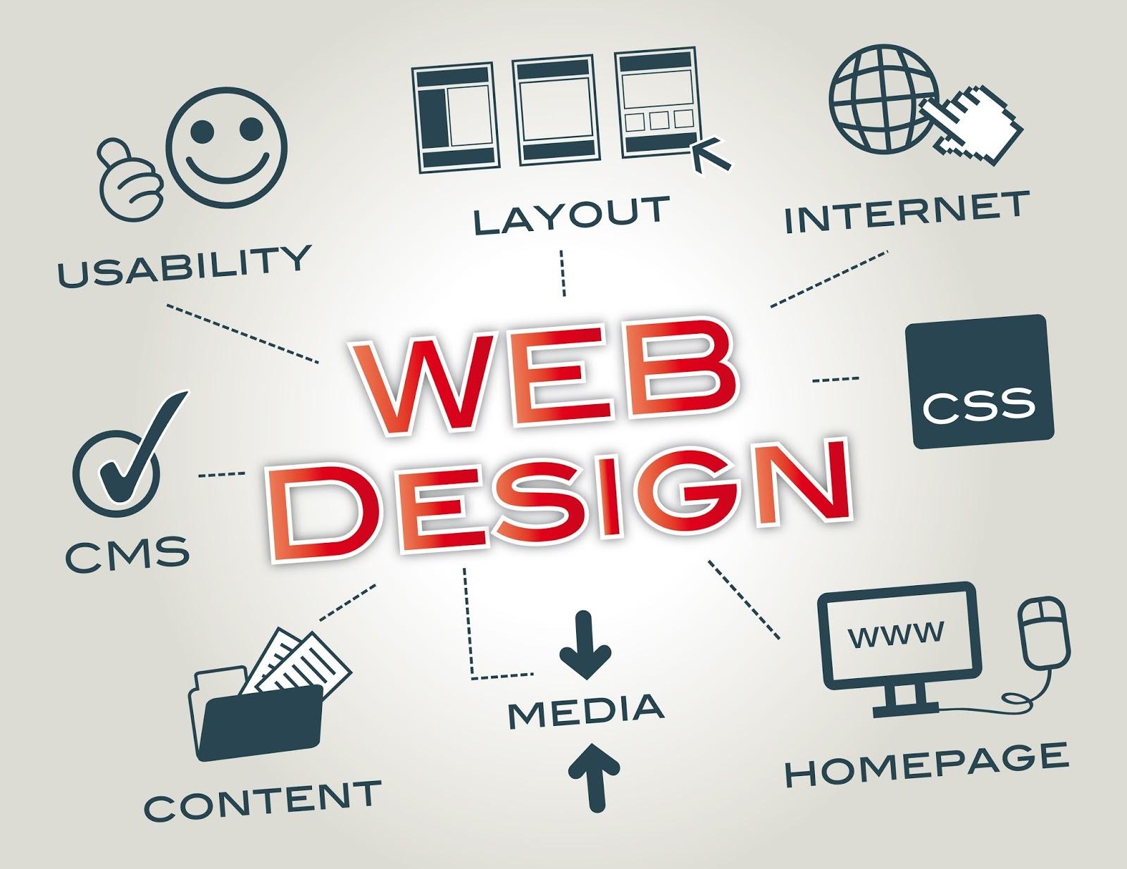 Tips for Web Design Beginners - WanderGlobe