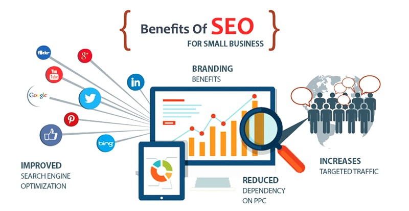 Amazing Advantages of SEO in 2021